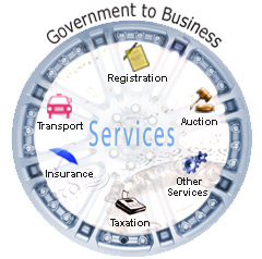 Government to Business Services